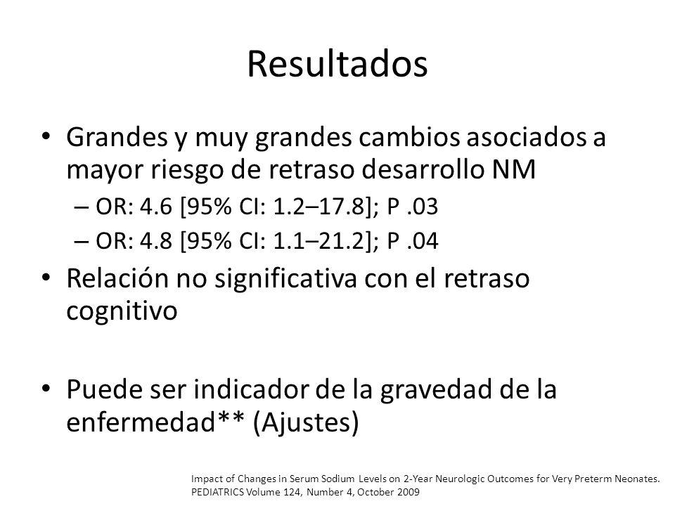 Resultados Grandes y muy grandes cambios asociados a mayor riesgo de retraso desarrollo NM. OR: 4.6 [95% CI: 1.2–17.8]; P .03.